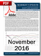 Market Update November 2016 Download