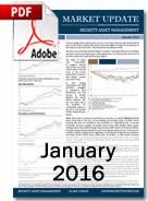 Market Update January 2016