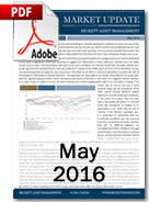 Market Update May 2016